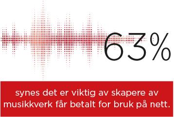 63_skapere