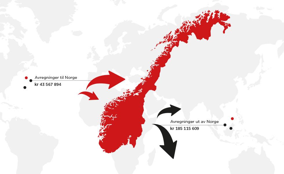 Avregninger-utland_TONO2015