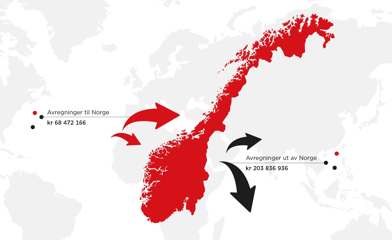 Avregninger-utland_TONO2017