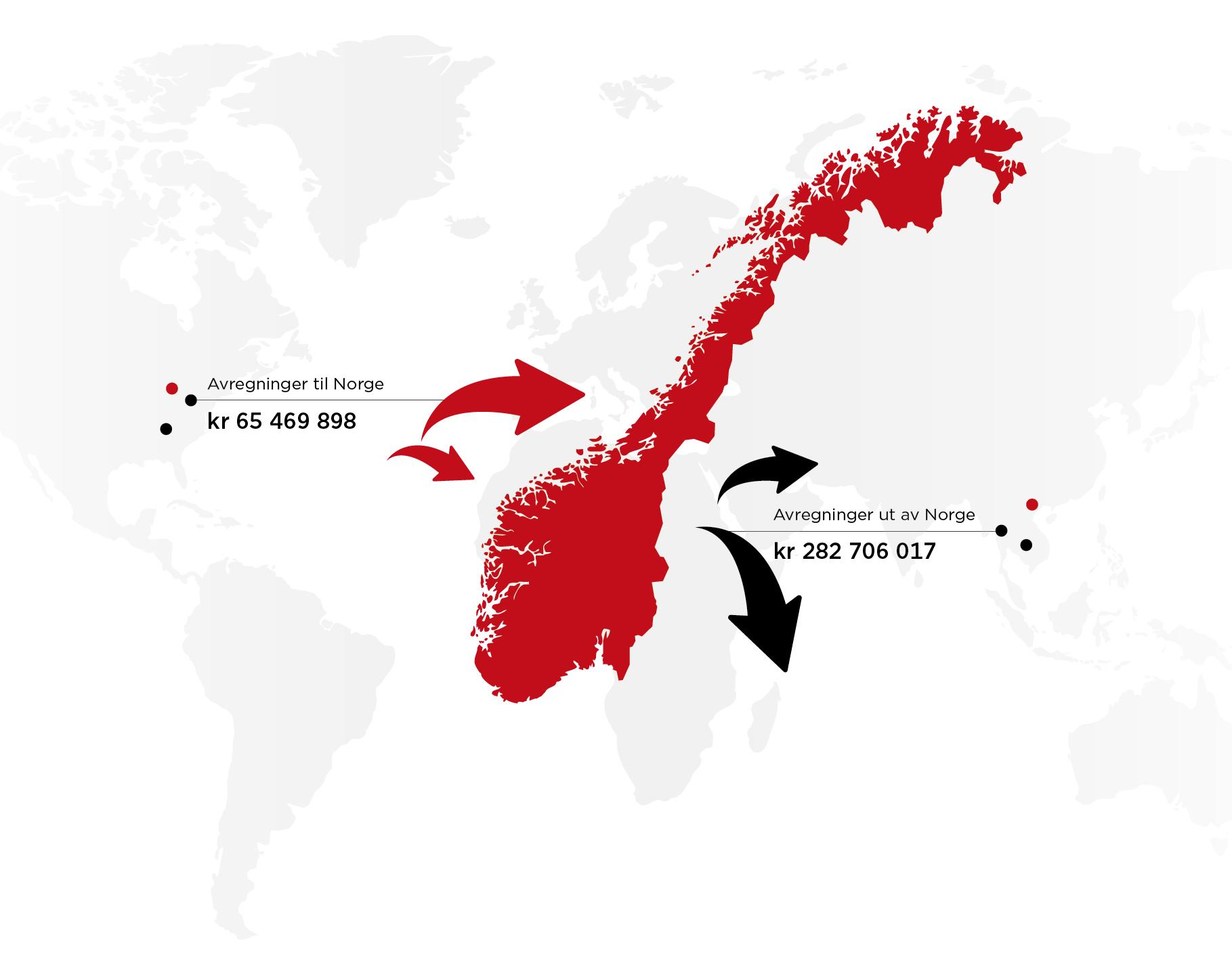 Avregninger-utland_TONO2019_RGB